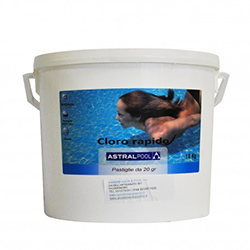 Chemical treatment of pool water