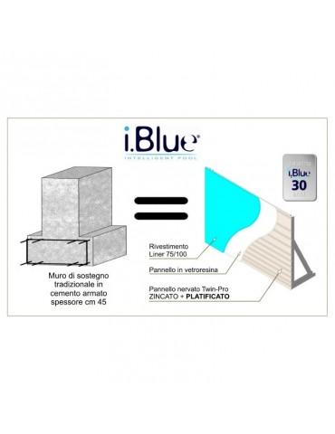 Piscina a pannelli di acciaio IBlue - Alyssa